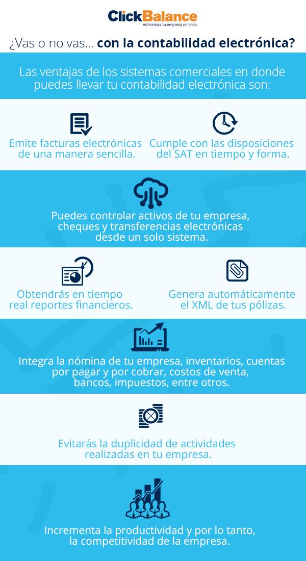 Infografía Contabilidad Electrónica